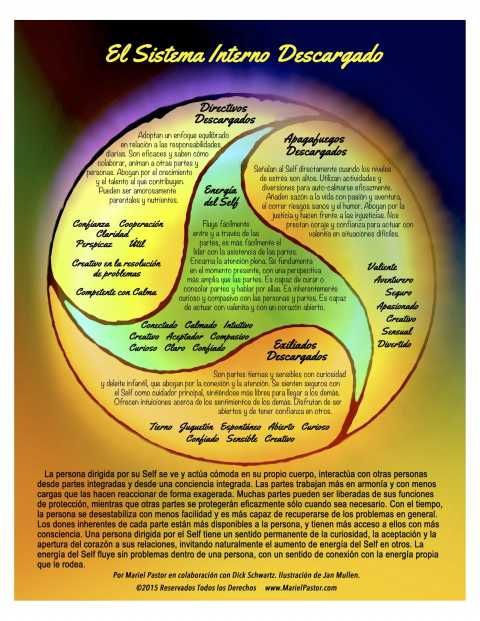 Unburdened Internal System Mandala Small Poster - Spanish Version